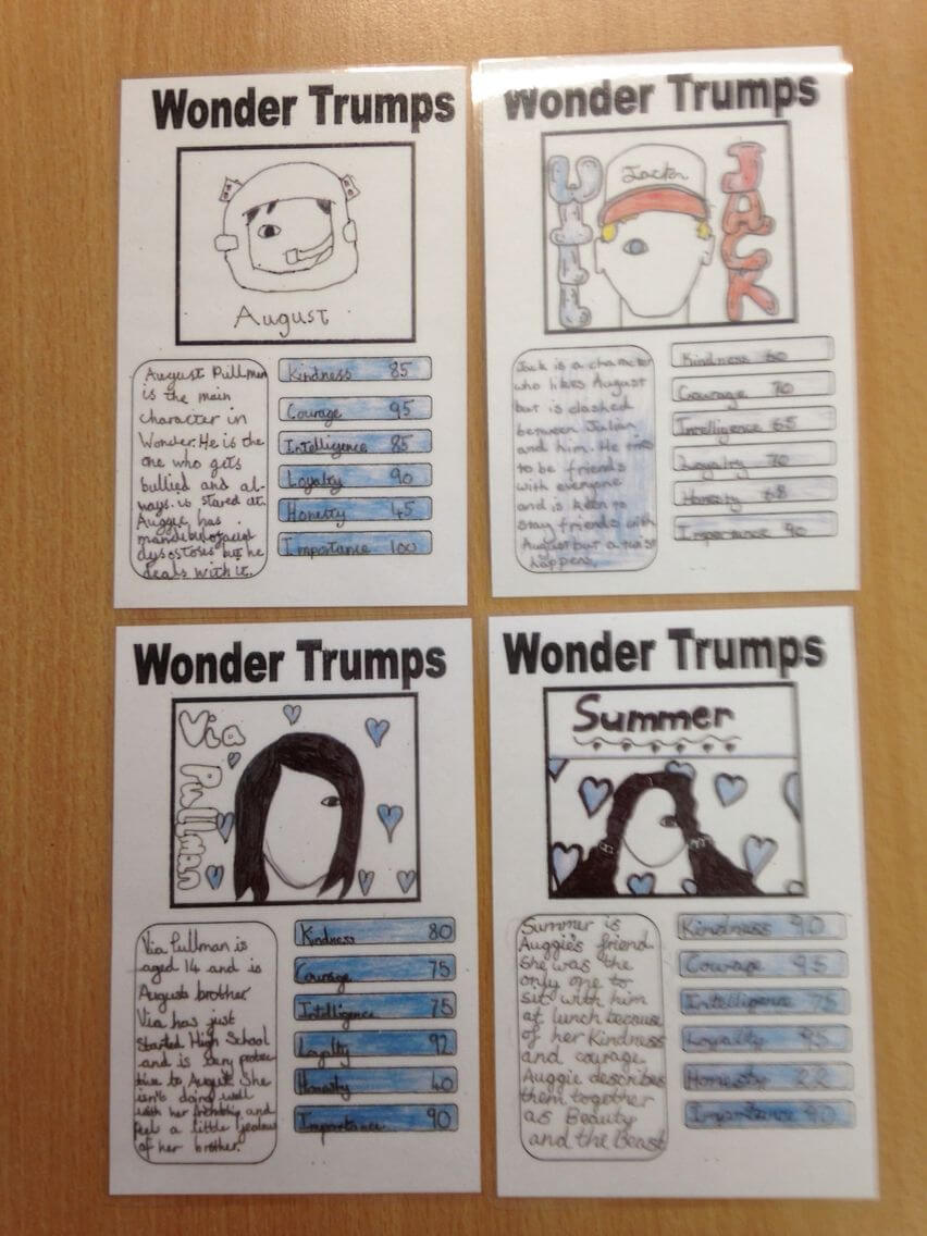 """Top Trump"""" Cards For Wonder Characters. 