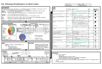 Toyota A3 Plan Sample #6 | How To Plan, Project Management with A3 Report Template