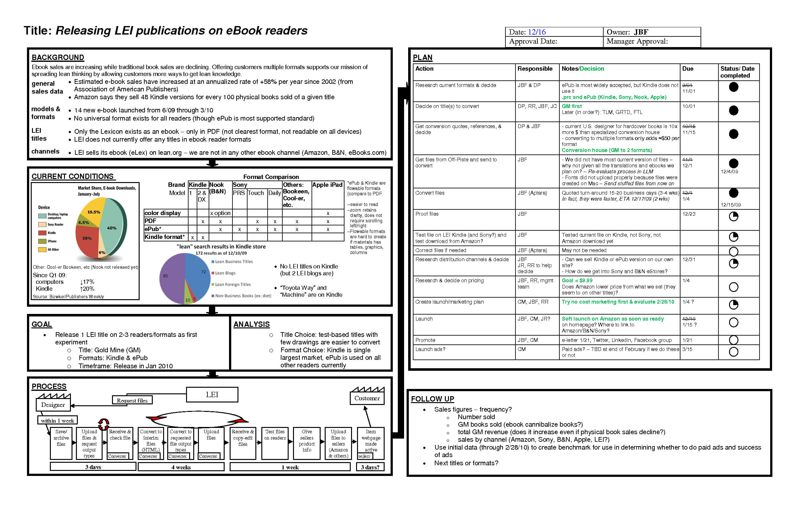 Toyota A3 Plan Sample #6   How To Plan, Project Management With A3 Report Template