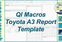 Toyota A3 Report Template In Excel In A3 Report Template