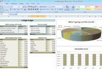 Training Budget Template Xls • Business Template Ideas within Flexible Budget Performance Report Template
