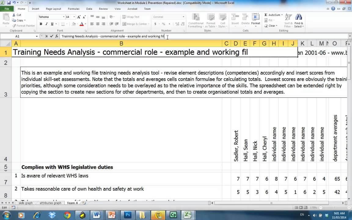 Training Needs Analysis inside Training Needs Analysis Report Template