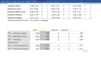 Transforming Spss Table To Apa Table In Word throughout Apa Table Template Word