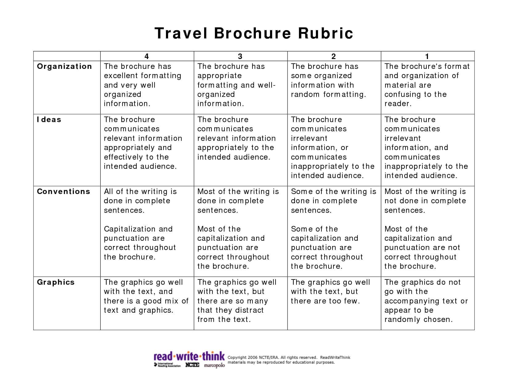 Travel Brochure Rubric   Social Studies Worksheets, Travel Intended For Brochure Rubric Template