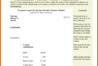 Treasurer Report Template – Business Form Letter Template throughout Non Profit Treasurer Report Template