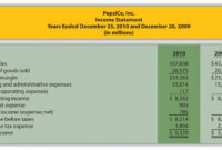 Trend Analysis Of Financial Statements in Trend Analysis Report Template