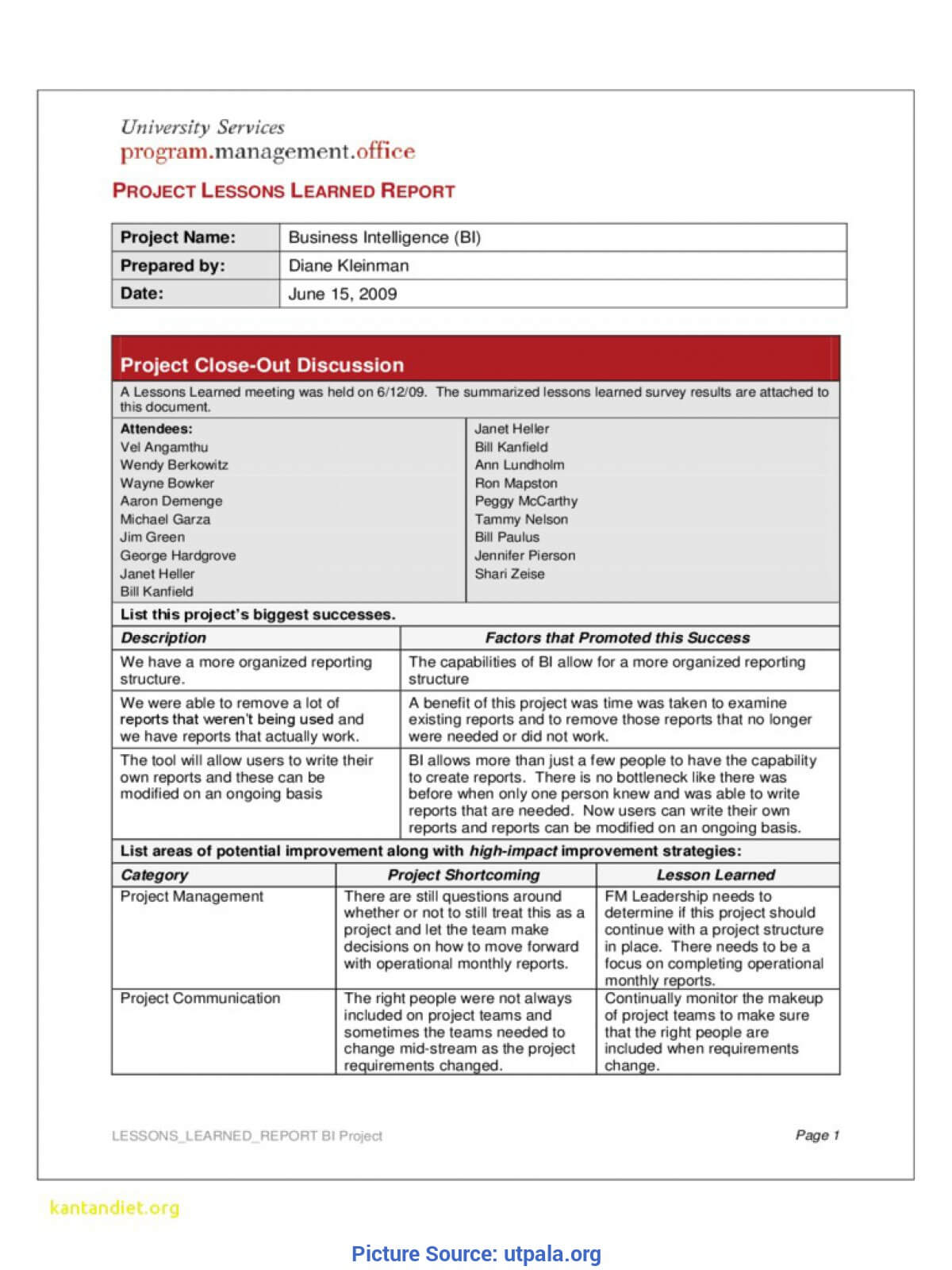 Trending Lessons Learned Document Management Lovely Lessons With Lessons Learnt Report Template