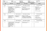 Unique 90 Day Work Plan Template | Job Latter with Work Plan Template Word