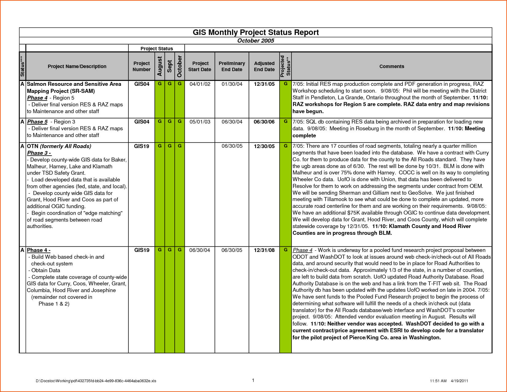 Unique Weekly Report Template #xls #xlsformat #xlstemplates with regard to Preschool Weekly Report Template
