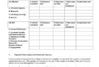 University Assessment And Improvement Report Writing Template throughout Improvement Report Template