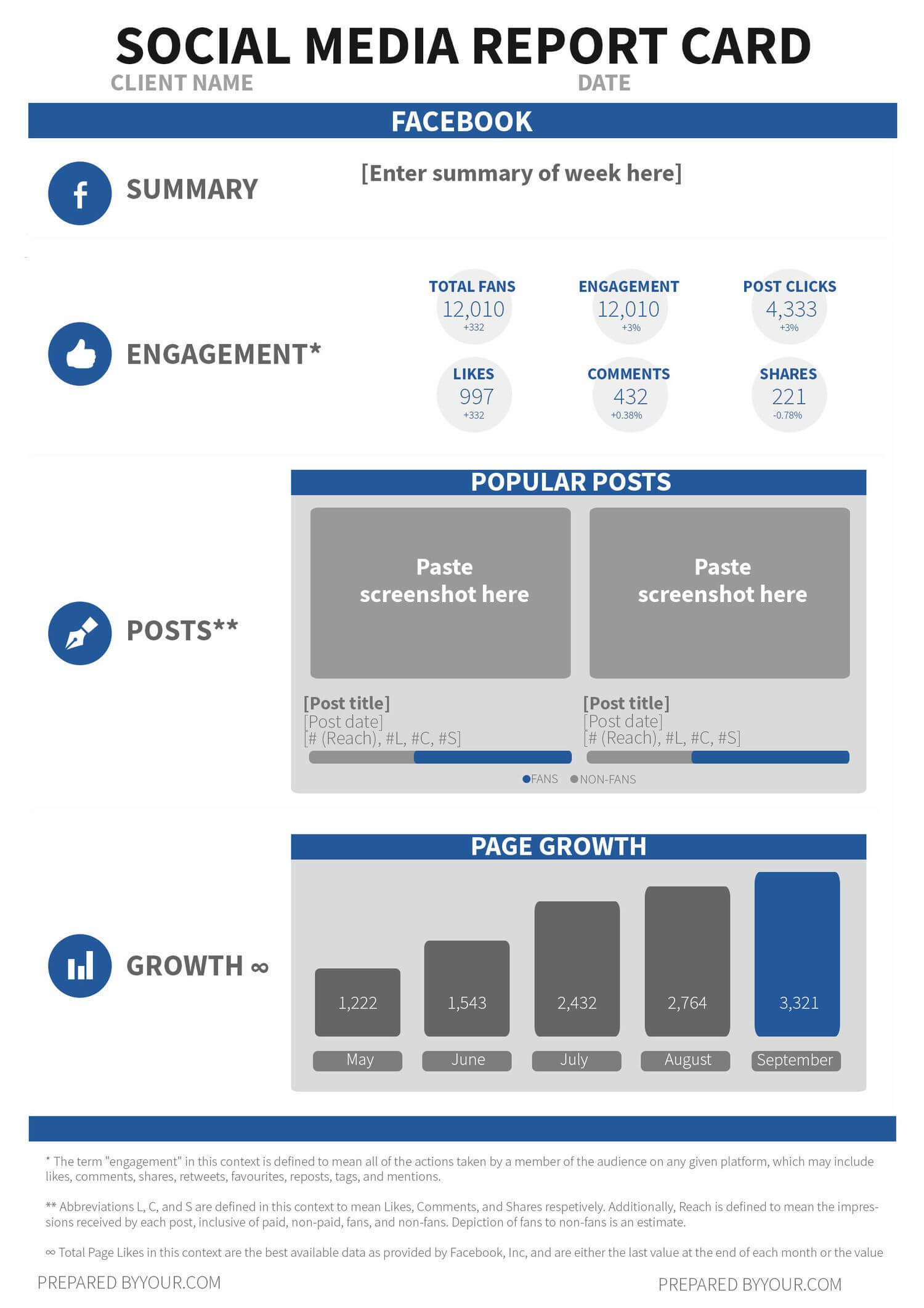 Use This Free Social Media Report Card Template To Wow Your Pertaining To Social Media Report Template