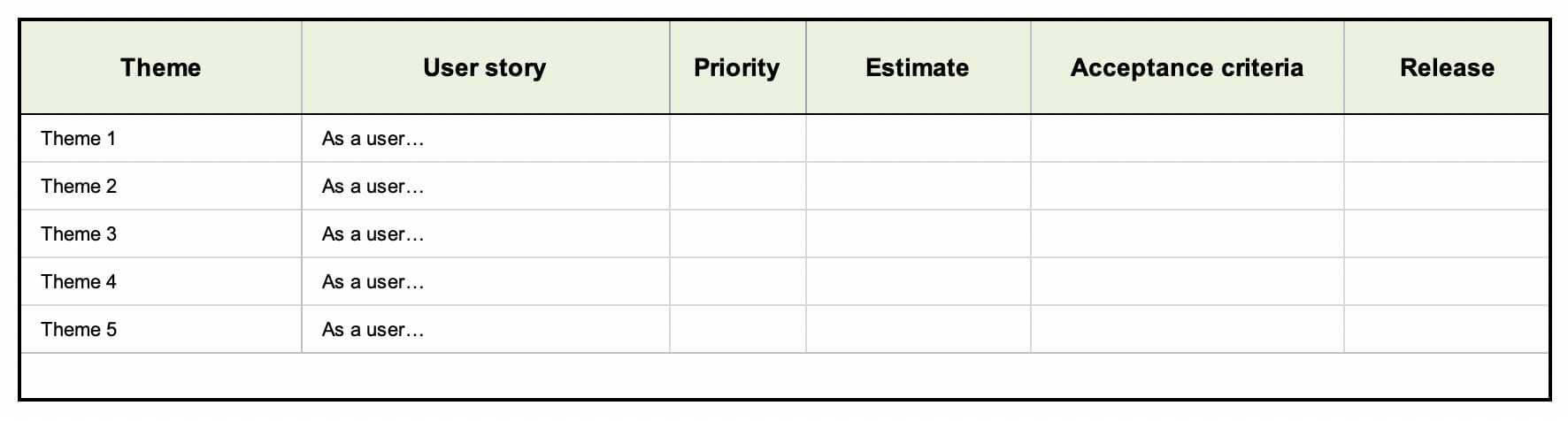 User Story Template Examples For Product Managers   Aha! regarding User Story Template Word