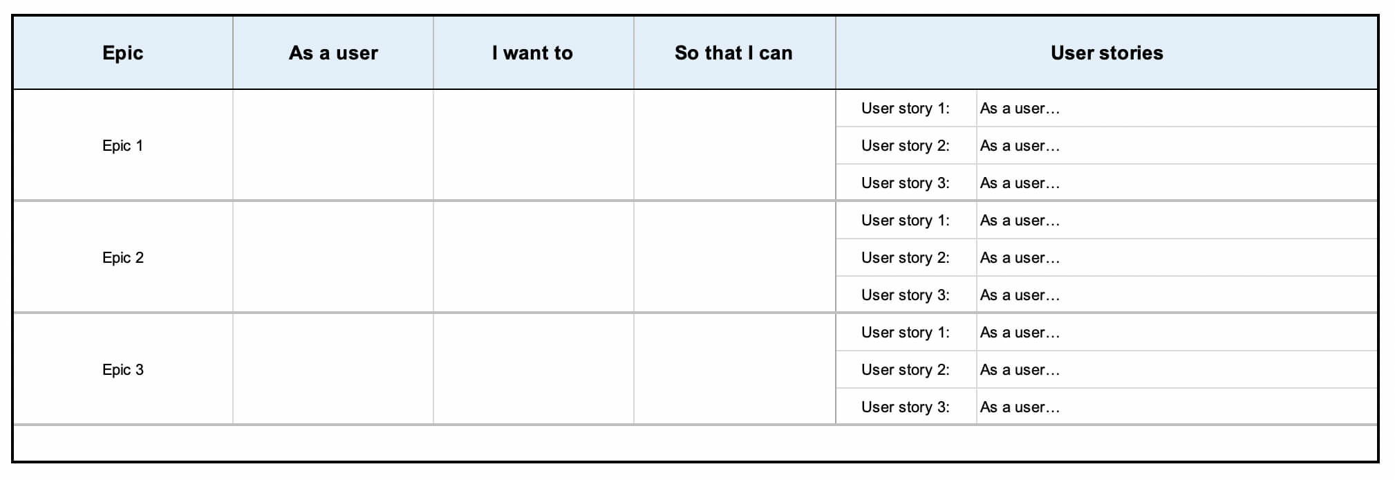 User Story Template Examples For Product Managers | Aha! Within User Story Word Template