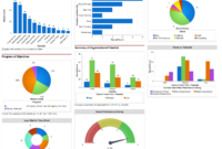 Using Hr Dashboards To Visualize Hr Health intended for Hr Management Report Template