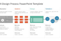 Ux Design Process Powerpoint Template intended for What Is Template In Powerpoint