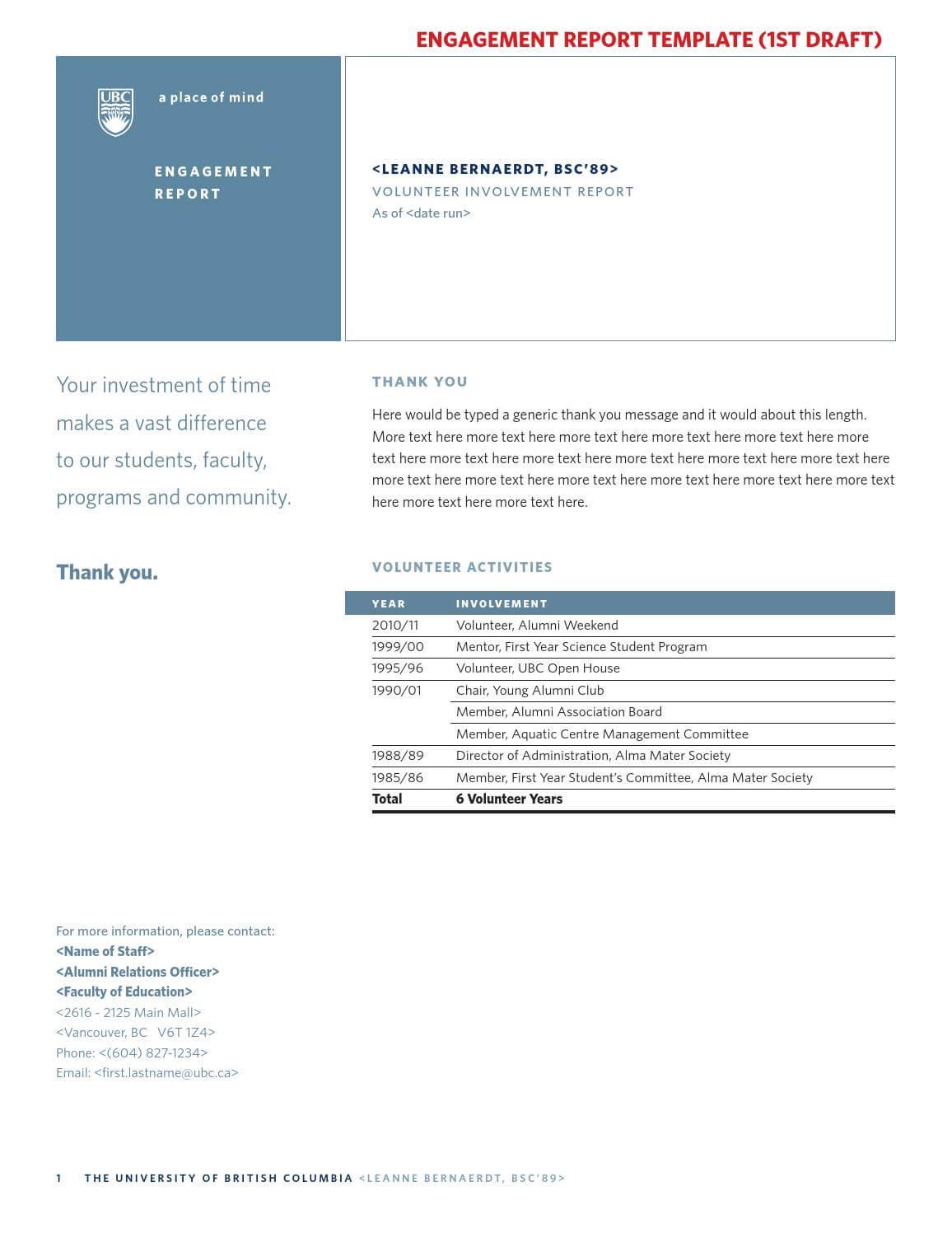 Volunteer Report Template - Cumed In Volunteer Report Template