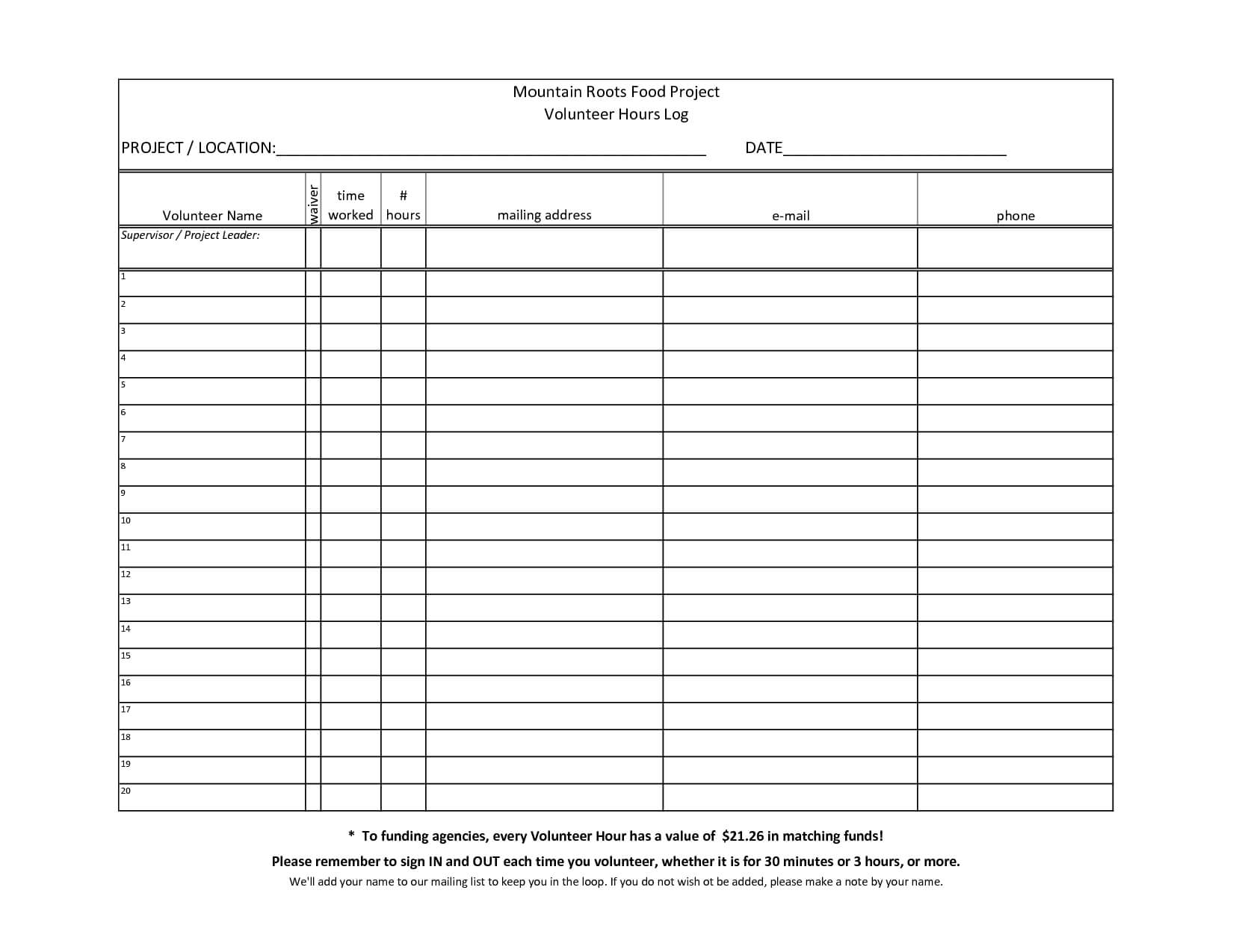 Volunteer+Hours+Log+Sheet+Template | Fara Therapy Tools For within Volunteer Report Template