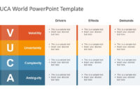 Vuca Powerpoint Template within What Is Template In Powerpoint