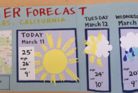 Weather Forecast Presentation: Tri-Fold Weather Board For with regard to Kids Weather Report Template