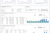 Website Analytics Dashboard And Report | Free Templates in Website Evaluation Report Template