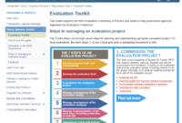 Website Evaluation Report Template – Atlantaauctionco regarding Website Evaluation Report Template