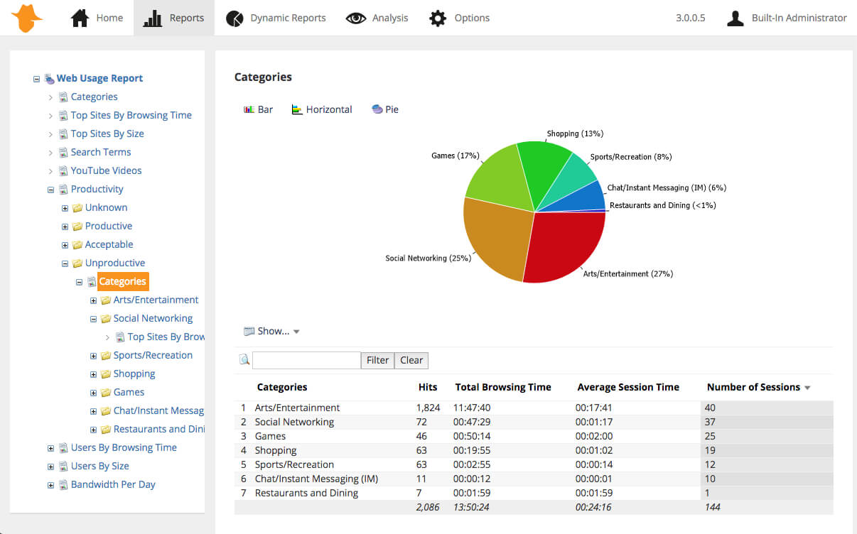 Webspy Vantage – Log File Analysis And Internet Usage Reporting Intended For Network Analysis Report Template