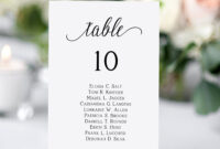 Wedding Table Number Seating Chart Cards Template, Editable with Table Number Cards Template
