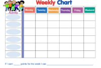 Weekly Behavior Chart Template | Free Printable Behavior in Behaviour Report Template