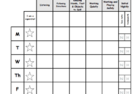 Weekly Behavior Report Template.pdf – Google Drive | Weekly Throughout Behaviour Report Template