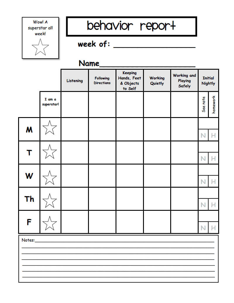 Weekly Behavior Report Template.pdf - Google Drive | Weekly Throughout Behaviour Report Template