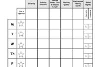 Weekly Behavior Report Template.pdf – Google Drive | Weekly with Preschool Weekly Report Template