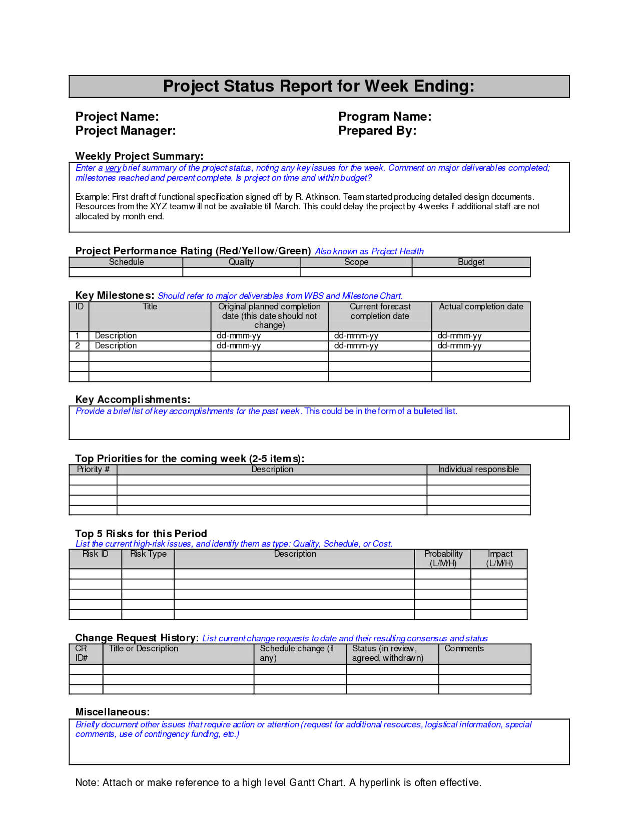 Weekly Project Status Report Sample - Google Search in One Page Project Status Report Template