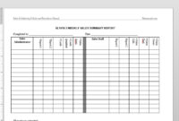 Weekly Sales Summary Report Template | Sl1010-3 with Weekly Test Report Template