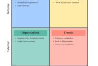 What Is Gap Analysis   Lucidchart Blog pertaining to Gap Analysis Report Template Free