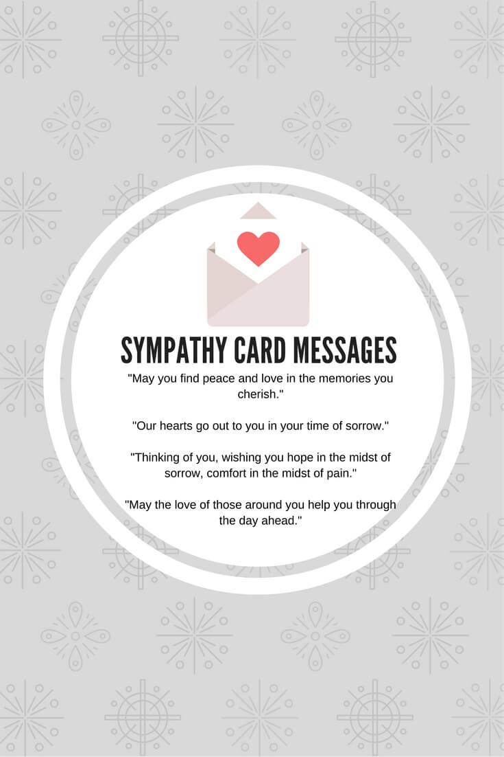 What To Write In A Business Sympathy Card: Some Sample in Sorry For Your Loss Card Template