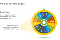 Wheel Of Fortune Powerpoint Template pertaining to Wheel Of Fortune Powerpoint Game Show Templates