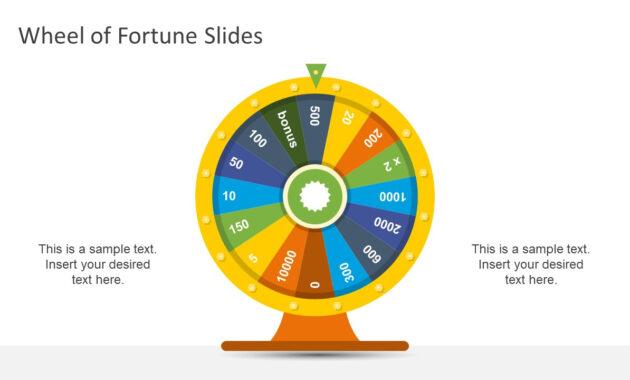Wheel Of Fortune Powerpoint Template regarding Wheel Of Fortune Powerpoint Template