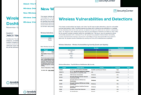 Wireless Detections Report – Sc Report Template | Tenable® inside Nessus Report Templates