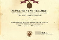 X12's Past Awards within Army Good Conduct Medal Certificate Template