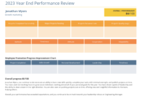 Yearly Employee Performance Review Template Template – Venngage With Regard To Engineering Progress Report Template